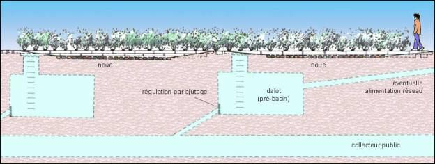 Bassin de retention maison individuelle versailles 22 - Bassin de retention maison individuelle ...